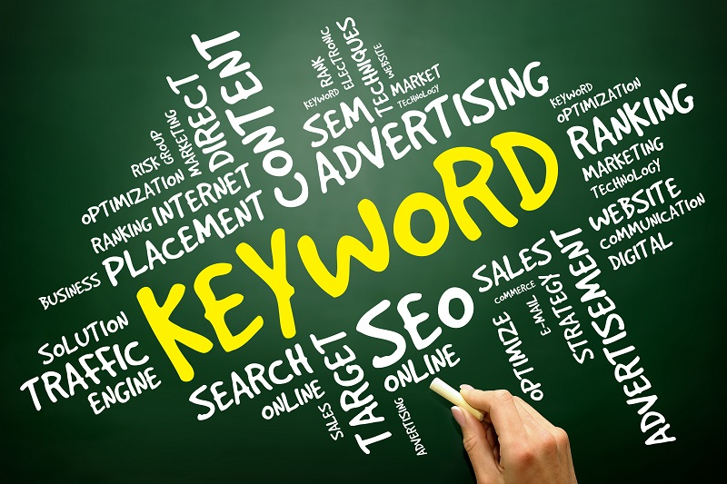 How to work out your keywords